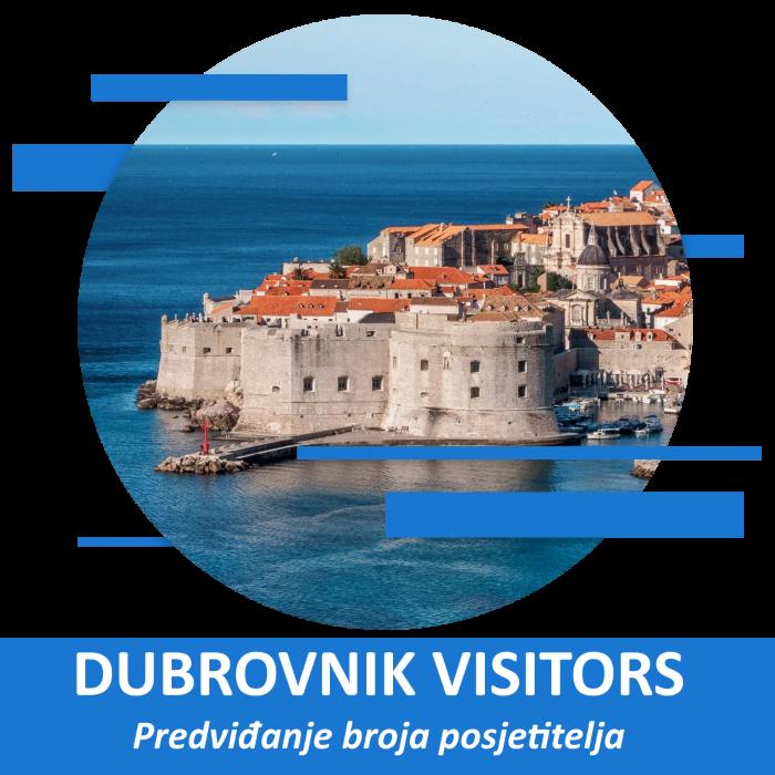 Dubrovnik Visitors - Predviđanje broja posjetitelja