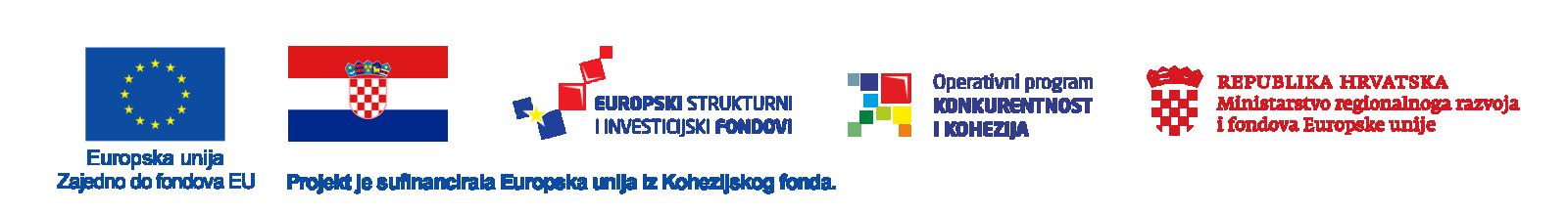 Kohezijski fond